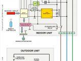 Pop Up Camper Wiring Diagram Nash Trailer Wiring Diagram Wiring Diagram Expert