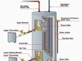 Power Flame Burner Wiring Diagram Rheem Electric Water Heater thermostat Wiring Diagram Wiring