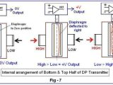 Pressure Transducer Wiring Diagram Beginner S Guide to Differential Pressure Transmitters