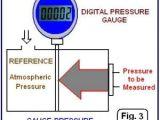 Pressure Transmitter Wiring Diagram Beginner S Guide to Differential Pressure Transmitters