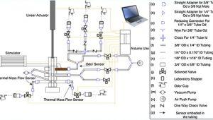 Pro Gard Gun Lock Wiring Diagram Pro Gard Gun Lock Wiring Diagram Elegant 5 Wire Actuator