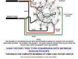 Prs 5 Way Switch Wiring Diagram Prs 22 Custom Wiring Diagram