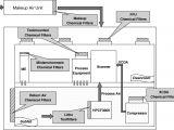 Pulsar Technology Model 2030 Wiring Diagram Spezielle Kontaminationsquellen Springerlink