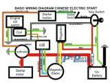 Quad Wiring Diagram 49cc Wiring Diagram Wiring Diagram Value