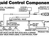 Raven Mpv 7100 Wiring Diagram Raven Mpv 7100 Wiring Diagram Inspirational Raven Wiring Harness