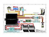 Razor Mx350 Wiring Diagram Razor Scooter Wiring Diagram Wiring Diagram
