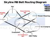 Rb26 Wiring Diagram Wiring Diagram Honda astrea 800 Wiring Library
