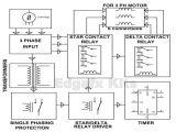 Reduced Voltage Starter Wiring Diagram Motor Starter Types Technology Of Motor Starter and Applications