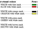 Residential Phone Wiring Diagram Doing Your Own Telephone Wiring