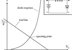 Resistive Load Bank Wiring Diagram Load Line Electronics Wikipedia