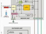 Rheem Heat Pump Wiring Diagram York Furnace Wiring Stat Wiring Diagrams Schema