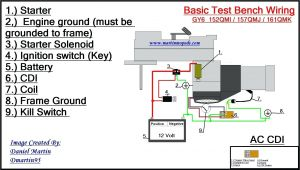 Riding Lawn Mower Starter solenoid Wiring Diagram 3 Pole solenoid Wiring Diagrams Wiring Diagram Article Review