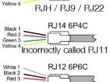Rj12 socket Wiring Diagram Telco What is Rj Mark Gurries