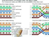 Rj45 Crossover Cable Wiring Diagram Cat5 Crossover Diagram Wiring Diagram Article Review