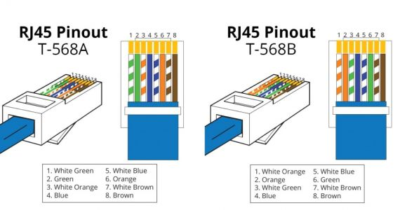 Rj45 Crossover Cable Wiring Diagram Patch Cable Vs Crossover Cable What is the Difference