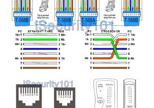 Rj45 Crossover Cable Wiring Diagram Wiring Diagram for Cat 5e Wiring Diagram Article Review
