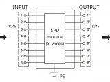 Rj45 Ethernet Cable Wiring Diagram Cat5e Wiring Jack Diagram Wiring Diagram Database