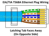 Rj45 Ethernet Cable Wiring Diagram Straight Through Wiring Diagram Wiring Diagram Sample