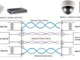 Rj45 Poe Wiring Diagram Gigabit Wiring Diagram Wiring Diagram New