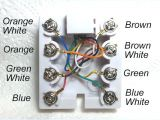 Rj45 Wall Jack Wiring Diagram Rca Rj45 Wiring Diagram Blog Wiring Diagram