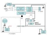 Roadtrek Wiring Diagram Dodge Roadtrek 190 Wiring Diagram Wiring Diagram