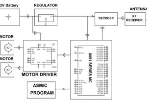 Robot Wiring Diagram Robot Block Diagram Wiring Diagram