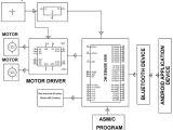 Robot Wiring Diagram Robot Block Diagram Wiring Diagram