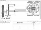 Rosemount 8732e Wiring Diagram Emerson Rosemount 8732 Users Manual Integral Mount or Remote