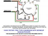 Rotary Switch Wiring Diagram Prs Pickup Wiring Diagrams Wiring Diagram Article Review