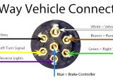 Round Plug Trailer Wiring Diagram Ds 8623 Reese 7 Pin Wiring Diagram Schematic Wiring