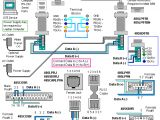 Rs485 4 Wire Wiring Diagram Faq How Do I Check My 2 Wire Rs 485 Port or Converter B B