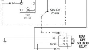 Rts451key Wiring Diagram Polaris Ranger Ignition Switch Wiring Diagram
