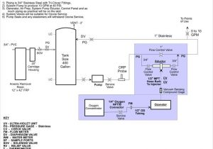 Rtu Wiring Diagram Wiring Diagram for Ac Unit Inspirational Condensing Unit Wiring