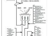 Rule Mate 1500 Wiring Diagram Rule Pumps Wiring Diagram Wiring Diagram