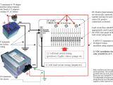 Rv Converter Wiring Diagram Rv Wire Diagram Wiring Diagram