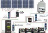 Rv solar Panel Wiring Diagram solar Power System Wiring Diagram Electrical Engineering Blog