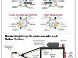 Rv Trailer Plug Wiring Diagram Car Trailer Wire Diagram Electric Bicycle Pinterest Trailer