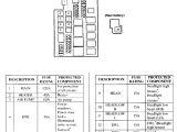 Rx8 Wiring Harness Diagram Rx8 Fuse Diagram Wiring Diagram