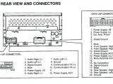 Saab 9-3 Wiring Diagram Saab 9 3 Wiring Schematics Cciwinterschool org