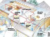 Safety Circuit Wiring Diagram Preventing Electrical Overloads Family Handyman