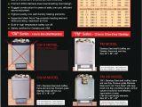 Sauna Heater Wiring Diagram Sauna Craft Electric Sauna Heaters Canada Built Sauna Heaters