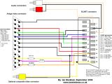 Scart Plug Wiring Diagram Rca to Rgb Schematic Wiring Diagram Blog