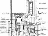 Schlage 653 04 Wiring Diagram Die Deterministik Bei Auslegung Konstruktion Und