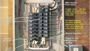 Service Panel Wiring Diagram Wiring A Breaker Box Breaker Boxes 101 Electrical Home