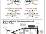 Seven Way Trailer Wiring Diagram Car Trailer Wire Diagram Electric Bicycle Pinterest Trailer