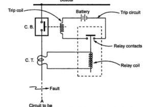 Shunt Trip Breaker Wiring Diagram Schneider Circuit Breaker Shunt Relay Circuit Breaker Trip Coil