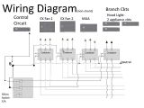 Shunt Trip Circuit Breaker Wiring Diagram Fire Suppression Wiring Diagram Wiring Diagram Article Review