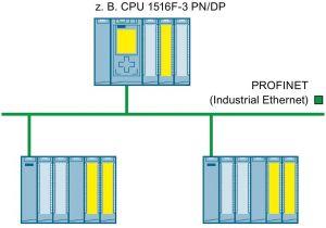 Siemens S7 200 Wiring Diagram A B Automatisierungssystem Simatic S7 1500 Et 200mp