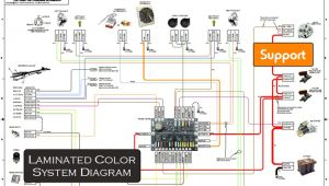 Simple Hot Rod Wiring Diagram Wiring Diagram Hot Rod Fuse Panel Wiring Hot Rod Fuse Block Wiring