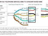 Single Line Telephone Wiring Diagram Telephone Line Wire Diagram Wiring Diagram Sample